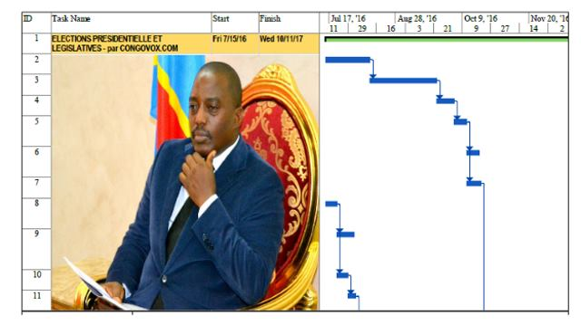 Elections presidentielles et legislatives de 2016